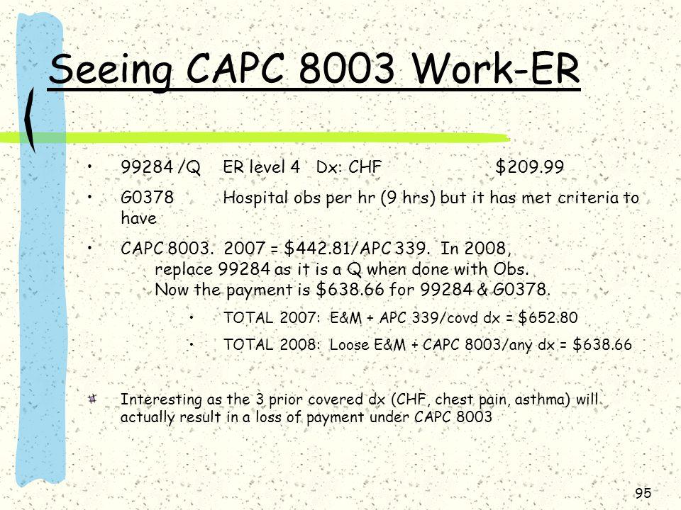 Seeing CAPC 8003 Work-ER 99284 /Q ER level 4 Dx: CHF $209.99