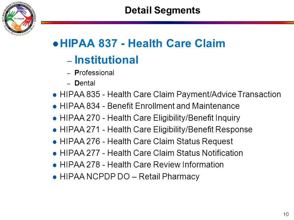 HIPAA 837 - Health Care Claim Institutional