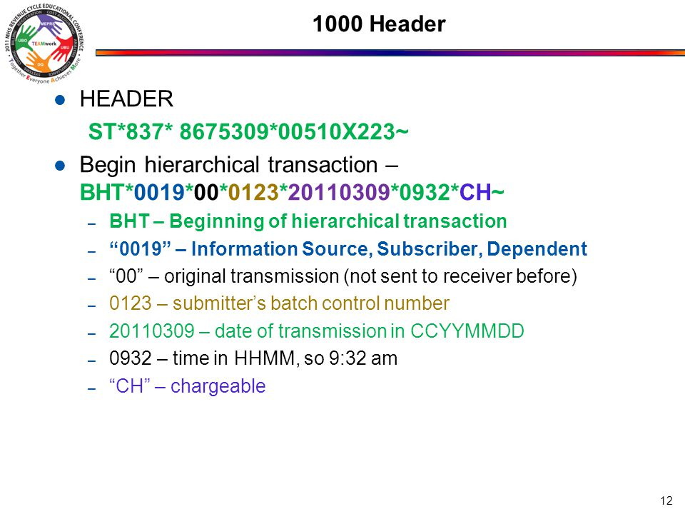Begin hierarchical transaction – BHT*0019*00*0123*20110309*0932*CH~