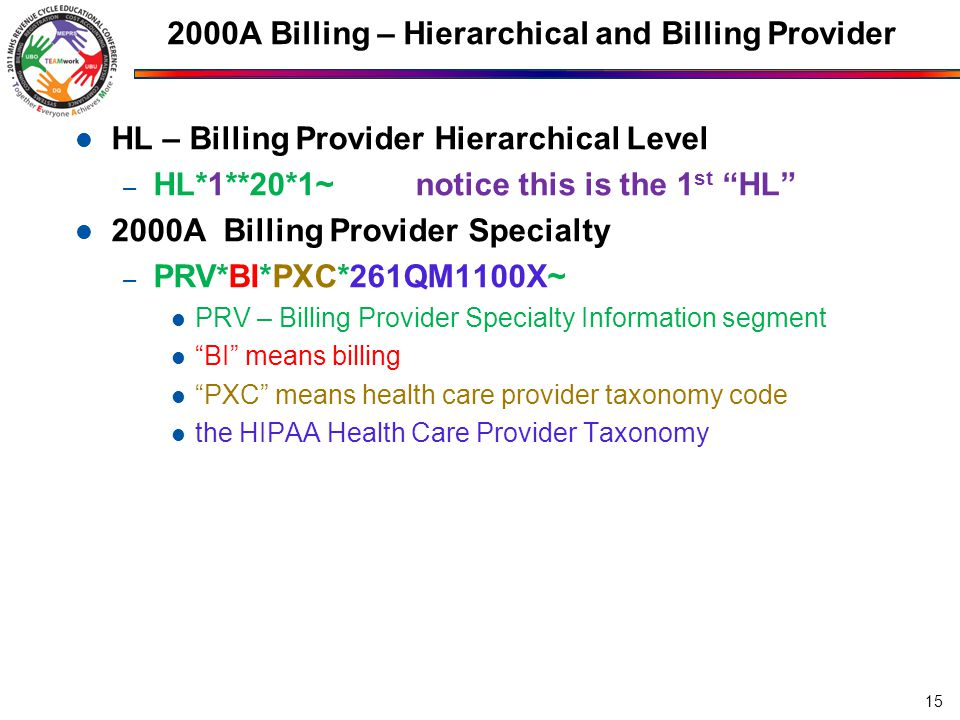 2000A Billing – Hierarchical and Billing Provider