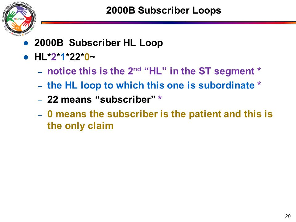 notice this is the 2nd HL in the ST segment *