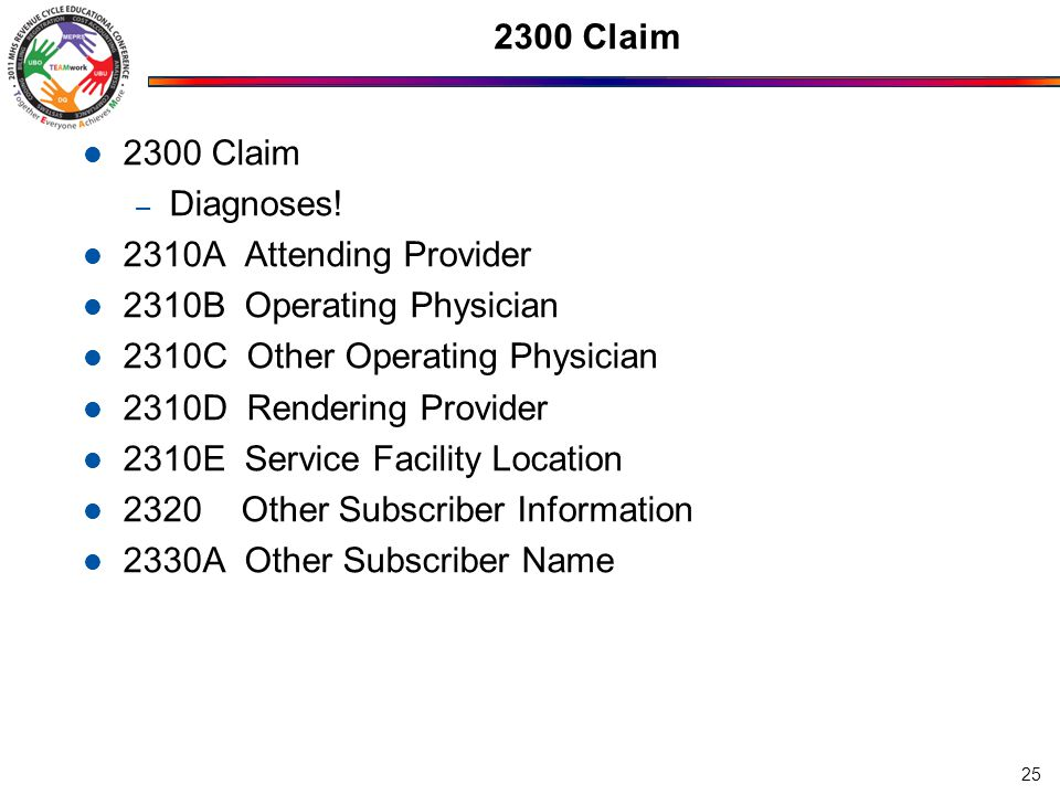 2310C Other Operating Physician 2310D Rendering Provider