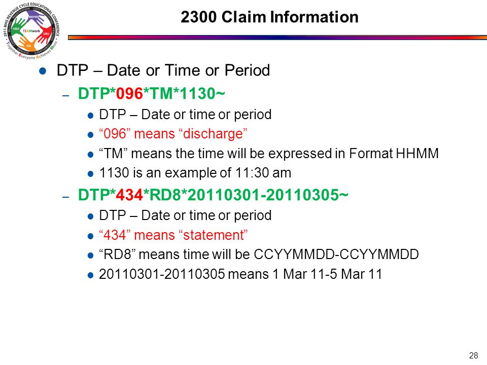 DTP – Date or Time or Period DTP*096*TM*1130~