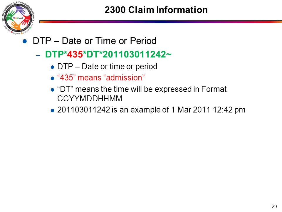DTP – Date or Time or Period DTP*435*DT*201103011242~