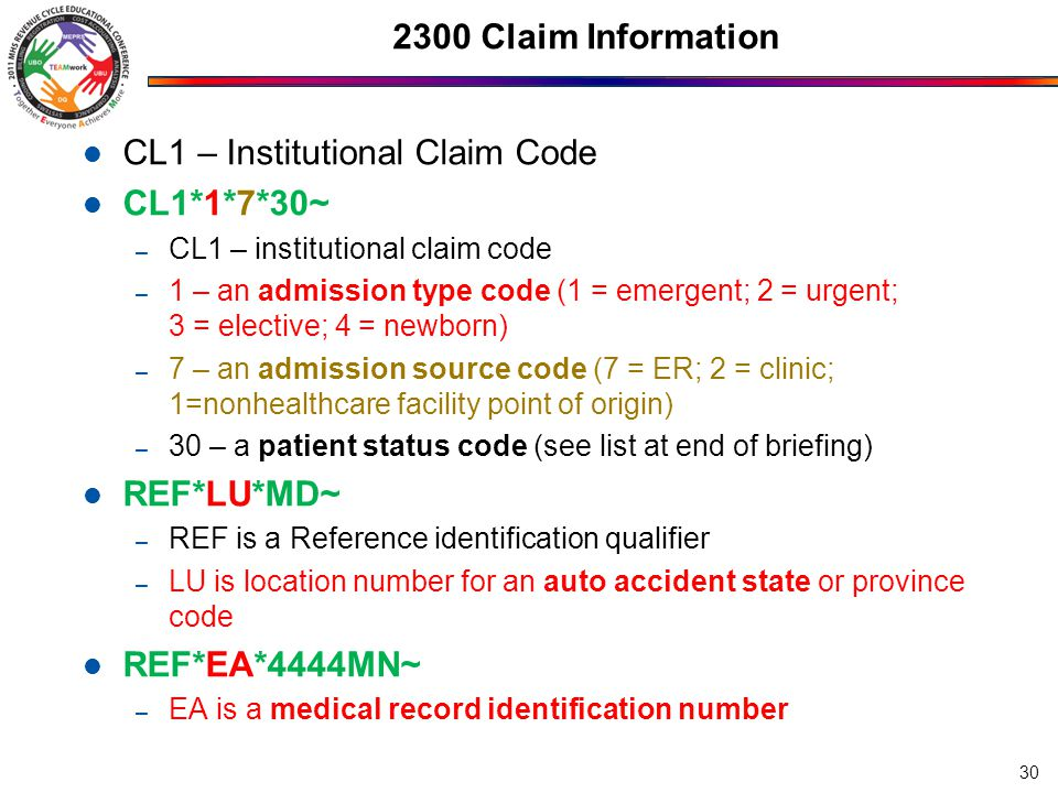 CL1 – Institutional Claim Code CL1*1*7*30~