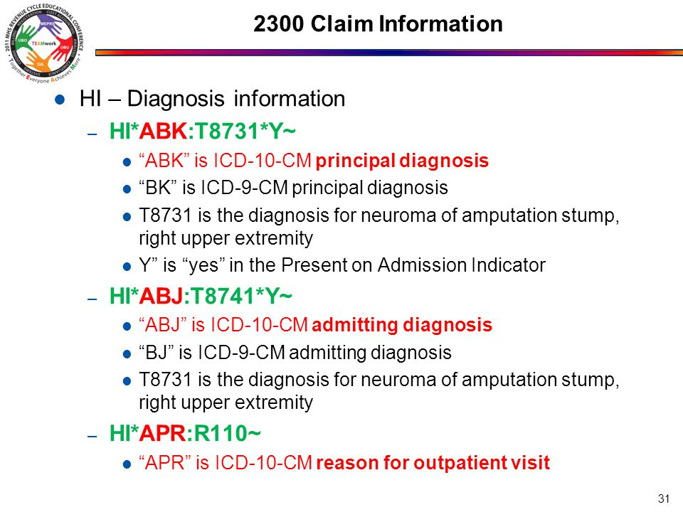 HI – Diagnosis information HI*ABK:T8731*Y~