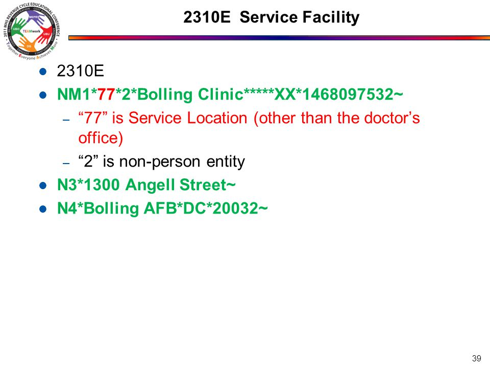 2310E Service Facility 2310E. NM1*77*2*Bolling Clinic*****XX*1468097532~ 77 is Service Location (other than the doctor's office)