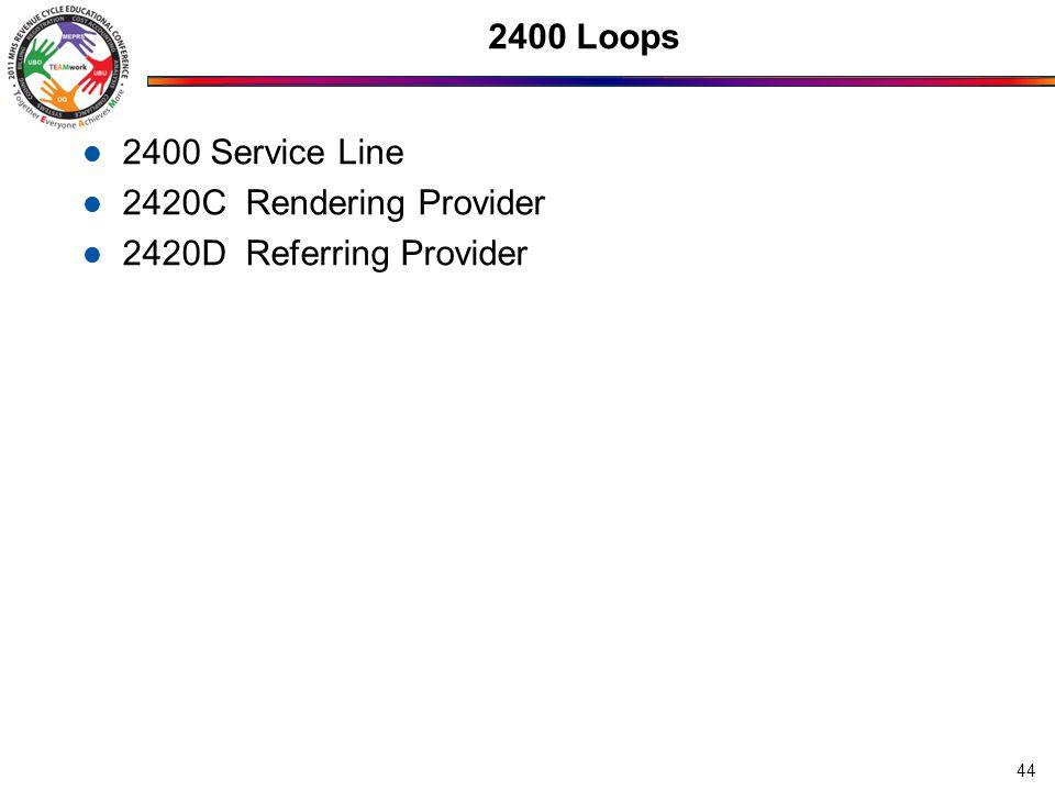 2400 Loops 2400 Service Line 2420C Rendering Provider 2420D Referring Provider