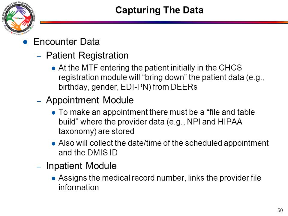 Capturing The Data Encounter Data Patient Registration