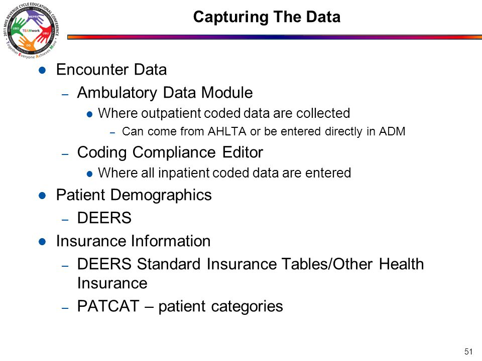 Ambulatory Data Module