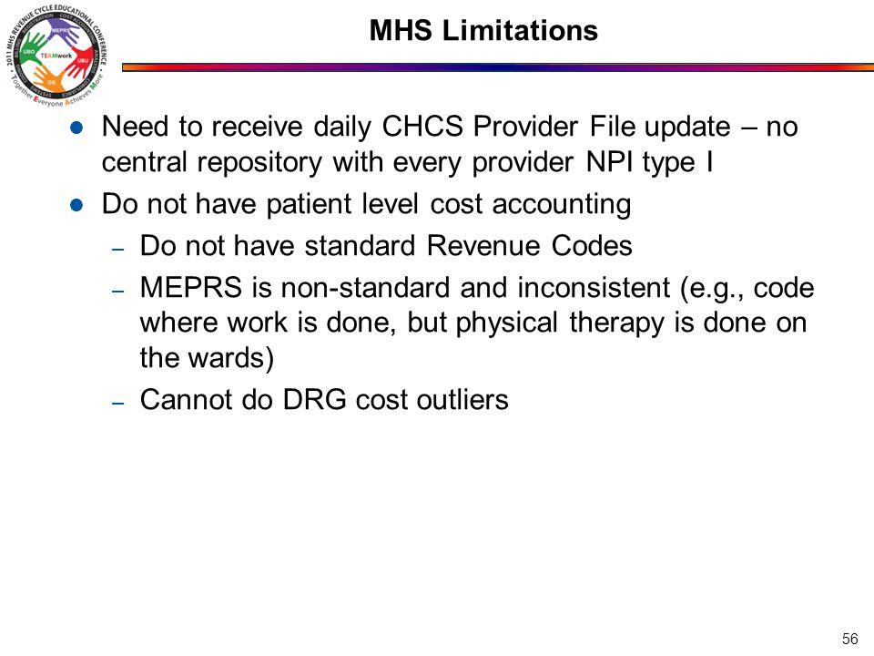 MHS Limitations Need to receive daily CHCS Provider File update – no central repository with every provider NPI type I.