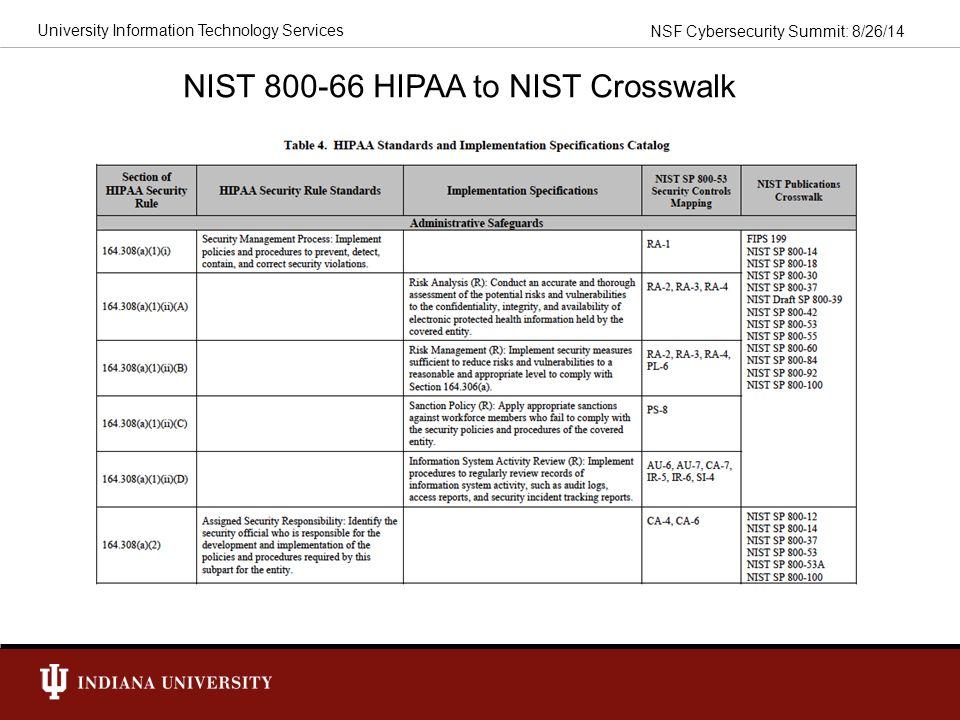 NIST 800-66 HIPAA to NIST Crosswalk