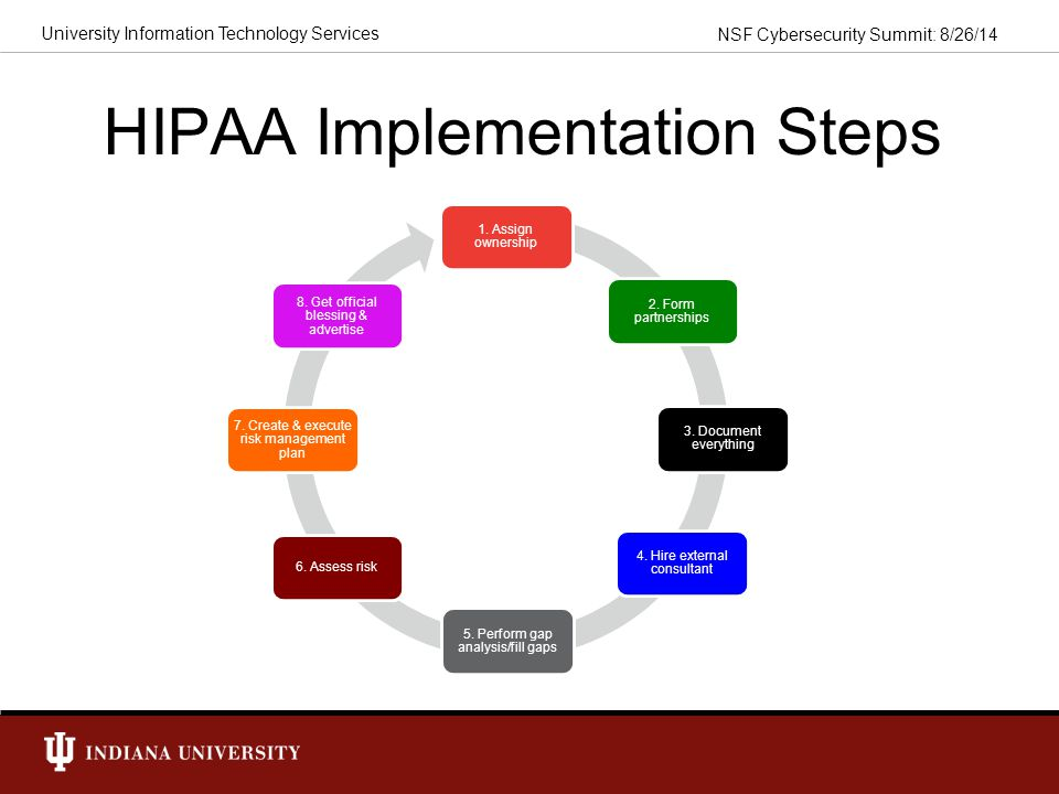 HIPAA Implementation Steps