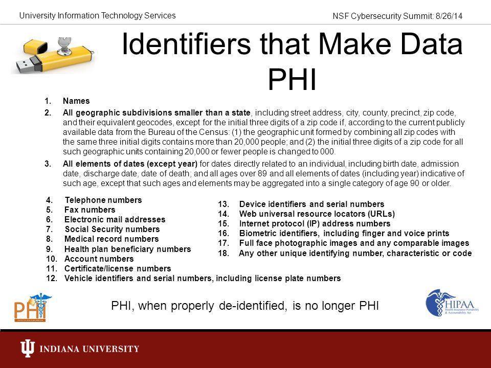 Identifiers that Make Data PHI