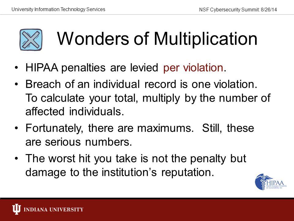 Wonders of Multiplication