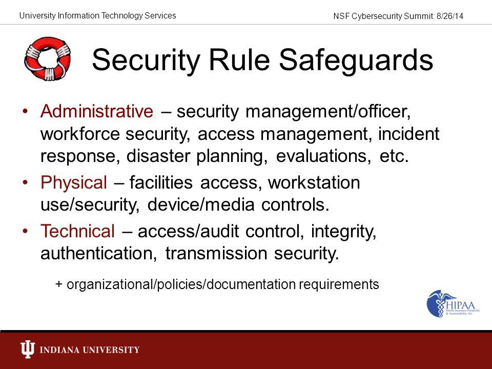 Security Rule Safeguards