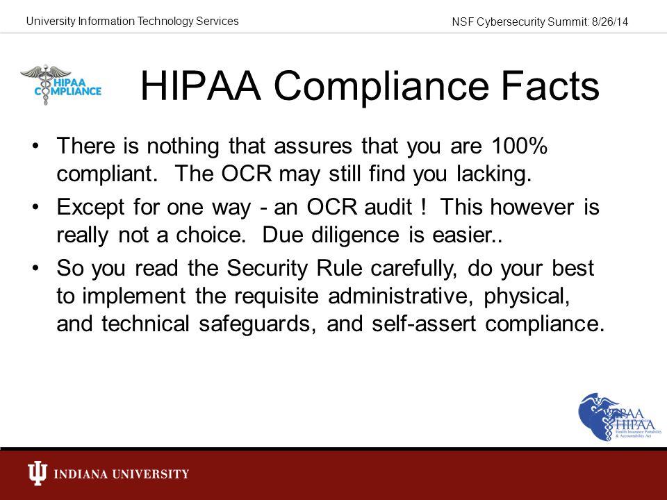 HIPAA Compliance Facts