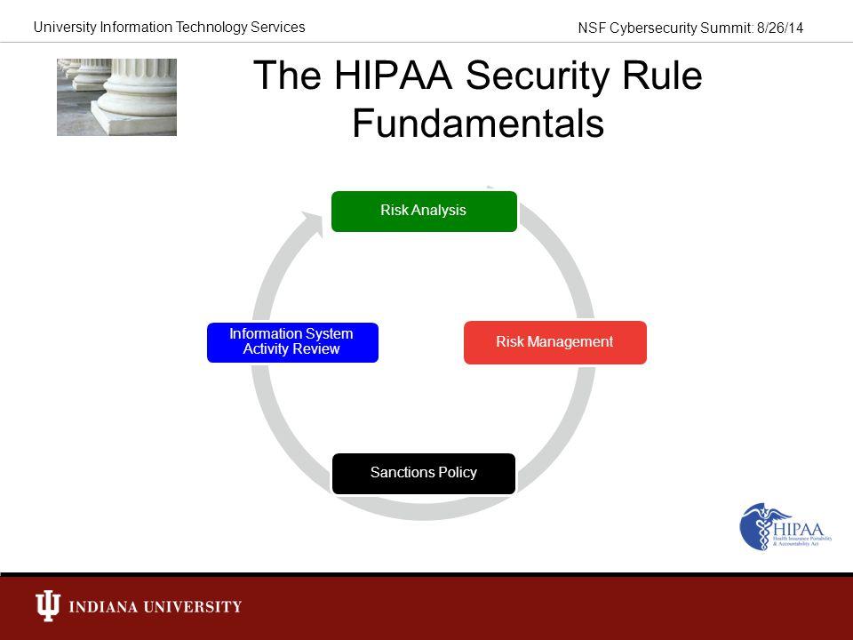 The HIPAA Security Rule Fundamentals