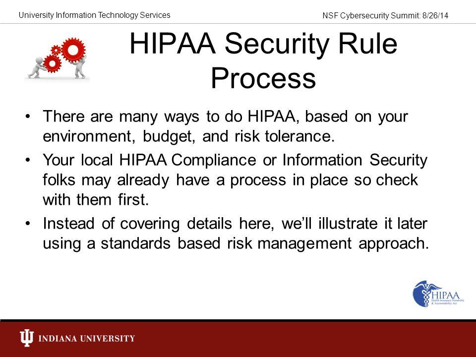 HIPAA Security Rule Process