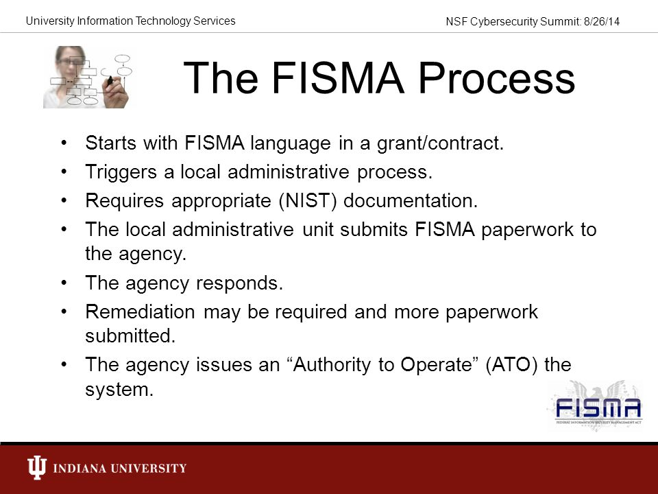 The FISMA Process Starts with FISMA language in a grant/contract.