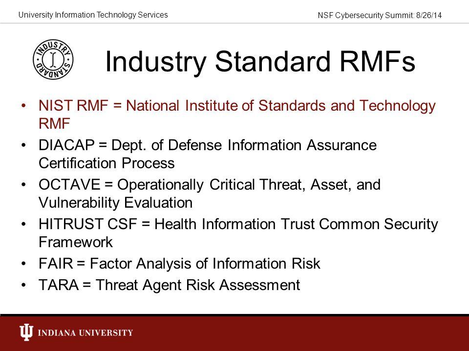 Industry Standard RMFs