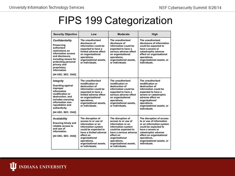 FIPS 199 Categorization