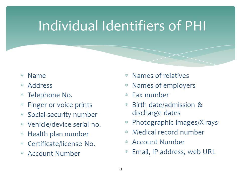 Individual Identifiers of PHI