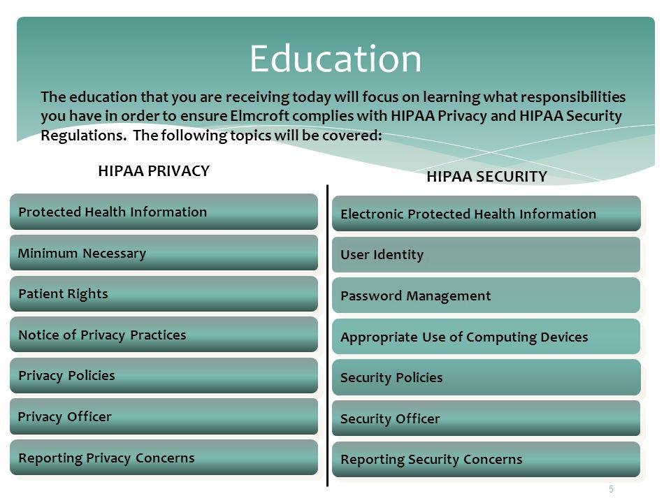 Education HIPAA PRIVACY HIPAA SECURITY