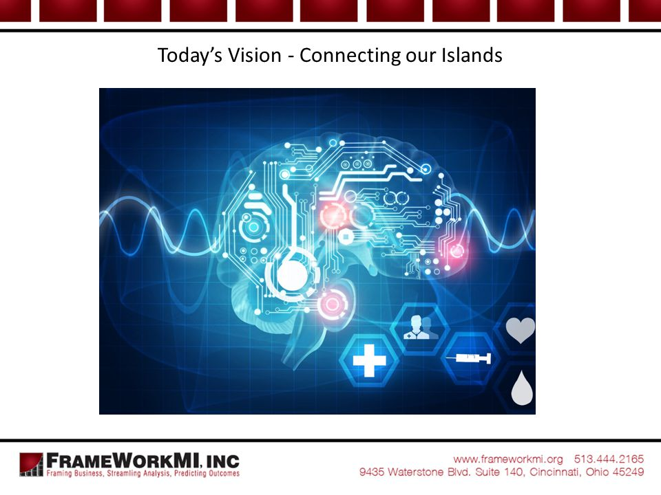 Today's Vision - Connecting our Islands