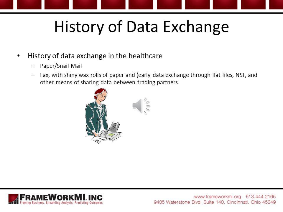 History of Data Exchange