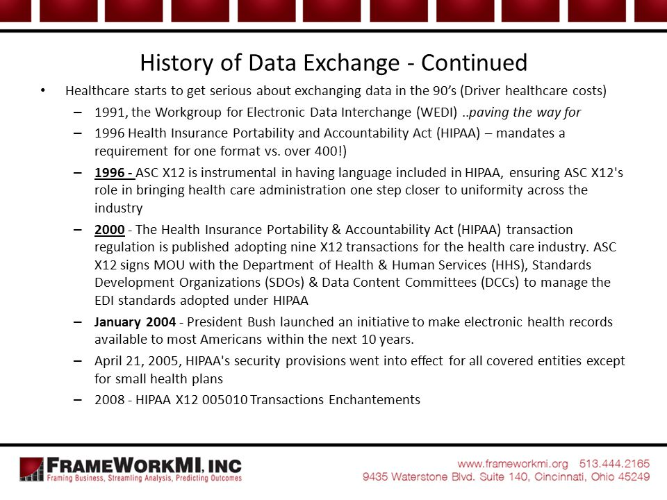 History of Data Exchange - Continued