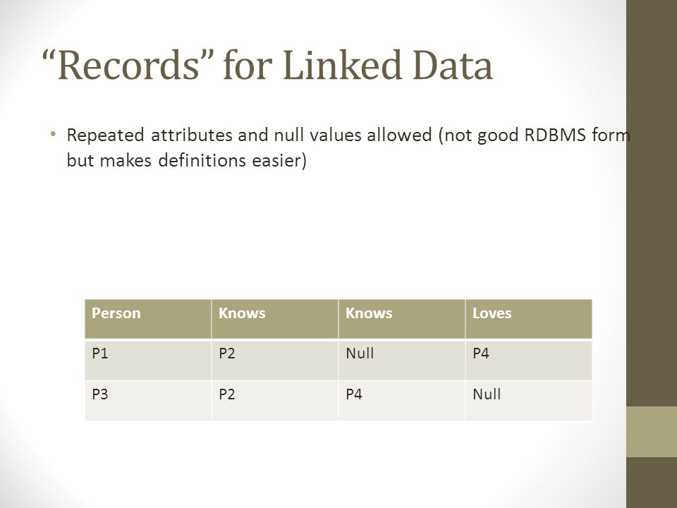 Records for Linked Data