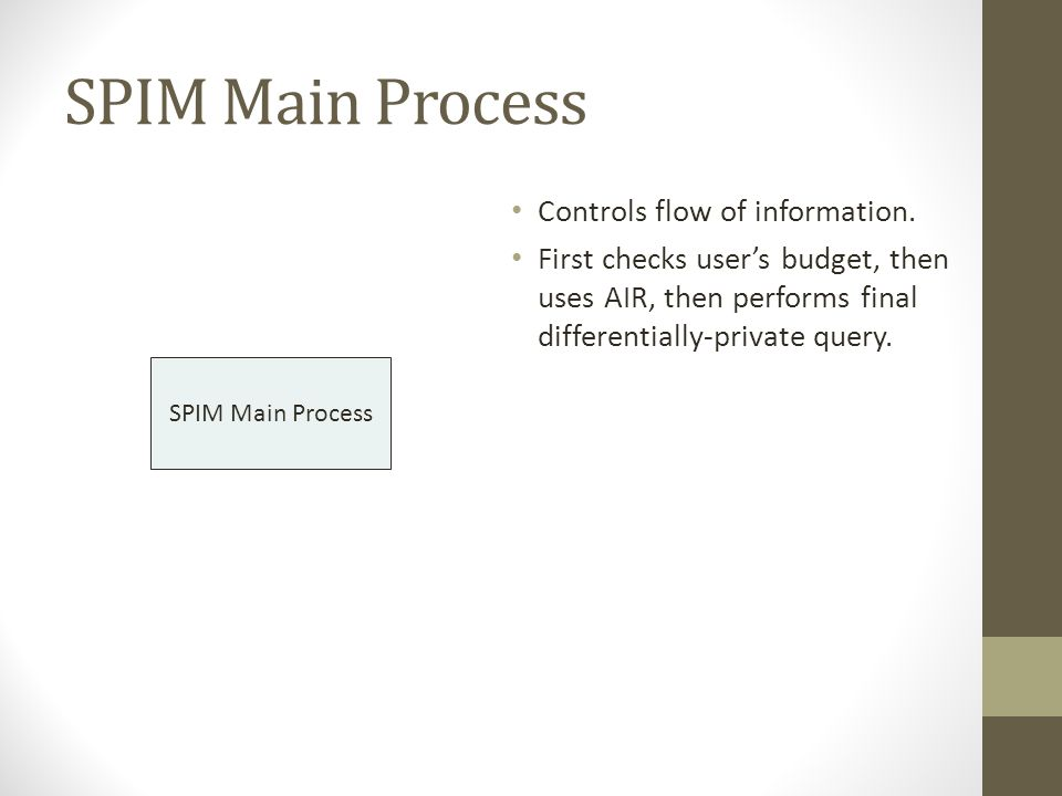 SPIM Main Process Controls flow of information.