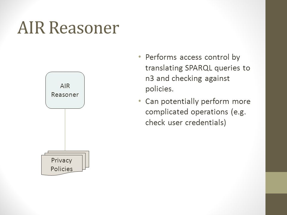 AIR Reasoner Performs access control by translating SPARQL queries to n3 and checking against policies.
