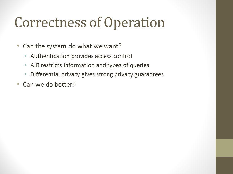 Correctness of Operation