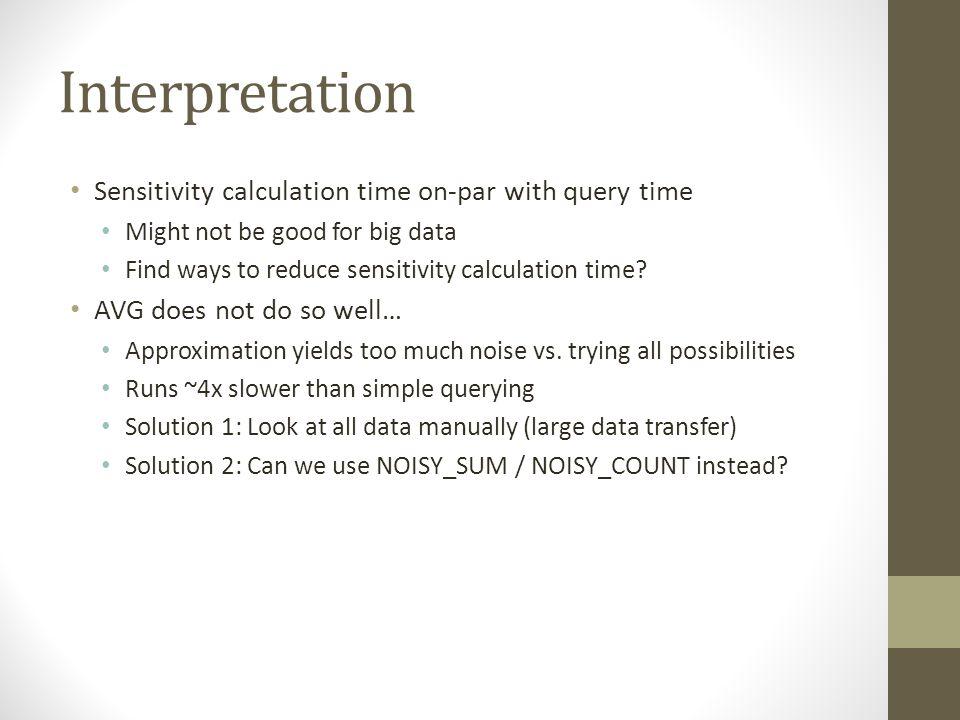 Interpretation Sensitivity calculation time on-par with query time
