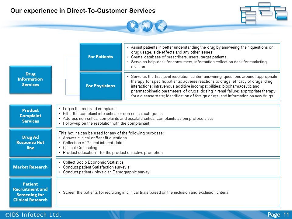 Our experience in Direct-To-Customer Services
