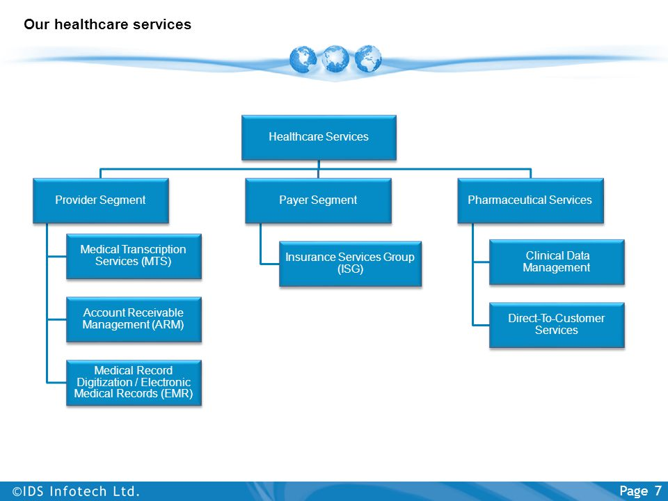 Our healthcare services