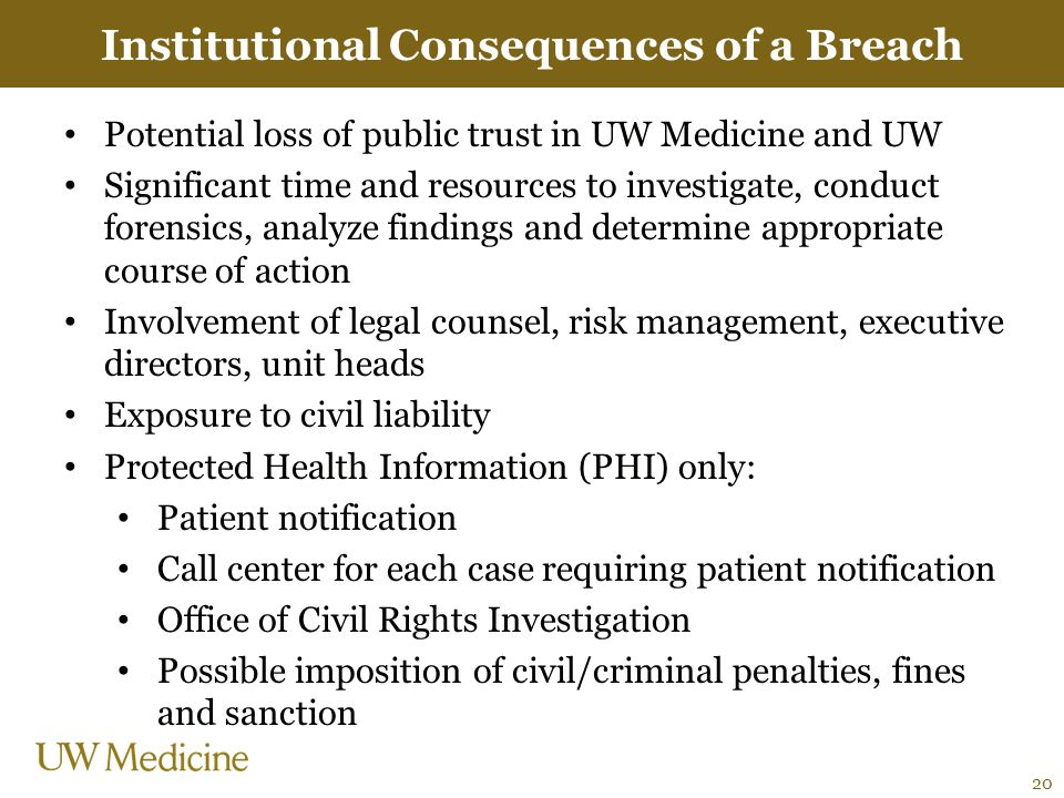 Institutional Consequences of a Breach