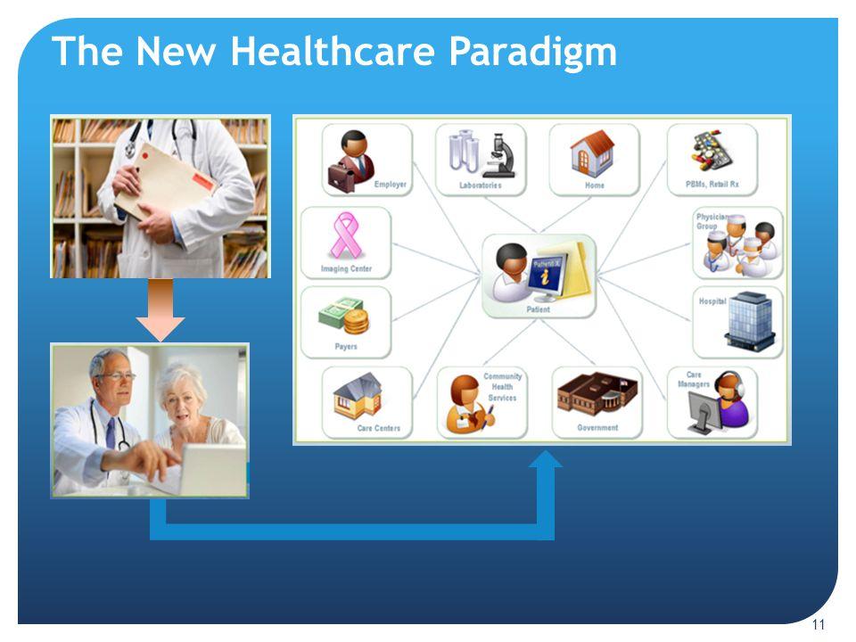 The New Healthcare Paradigm