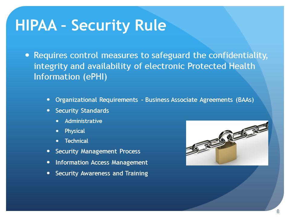 HIPAA – Security Rule