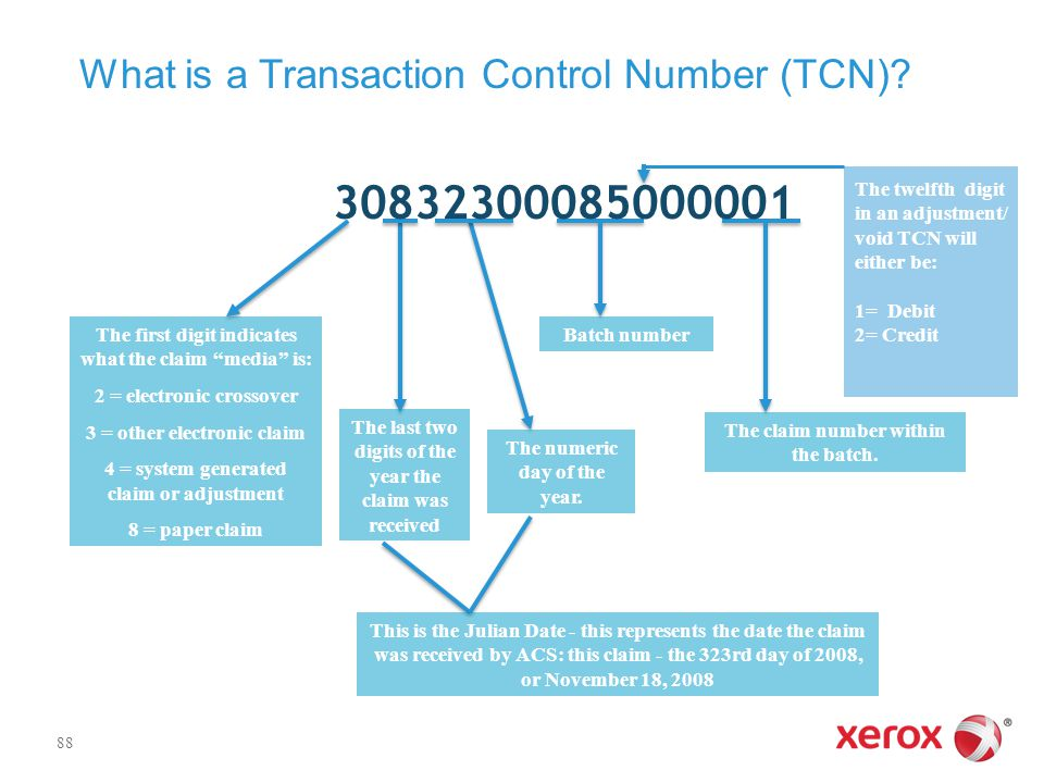 30832300085000001 What is a Transaction Control Number (TCN)