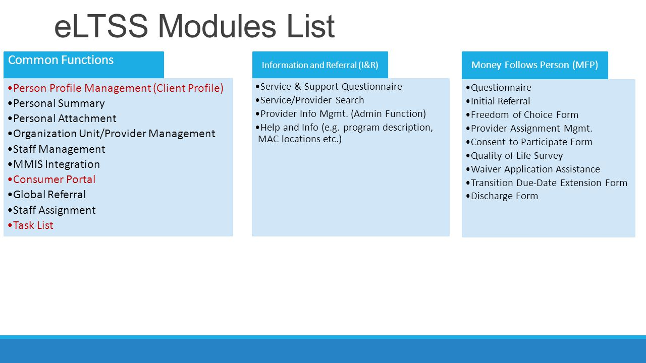 eLTSS Modules List Common Functions