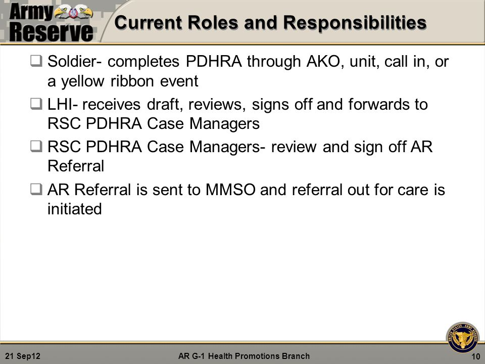 Current Roles and Responsibilities