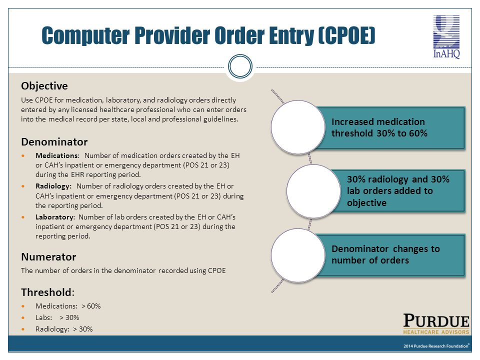 Computer Provider Order Entry (CPOE)