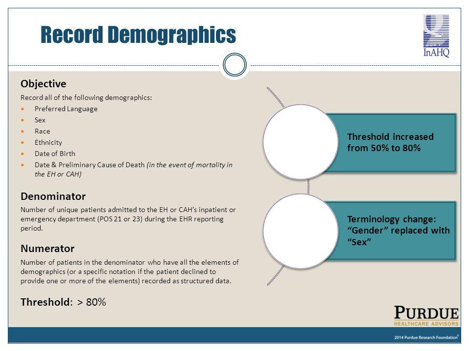 Record Demographics Objective Denominator Numerator