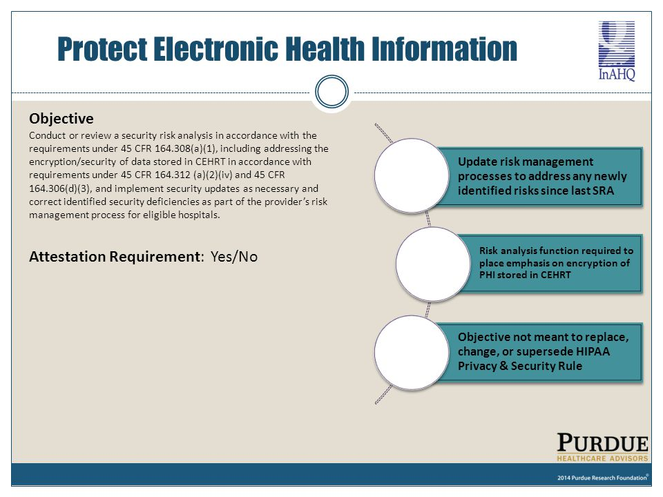 Protect Electronic Health Information