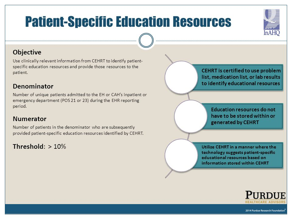 Patient-Specific Education Resources