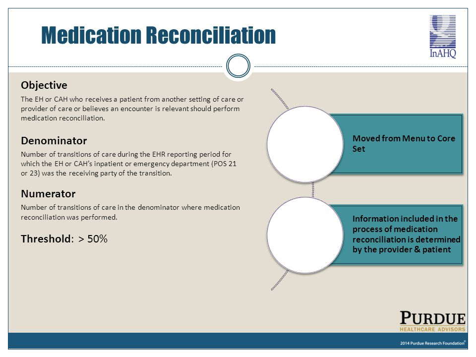 Medication Reconciliation