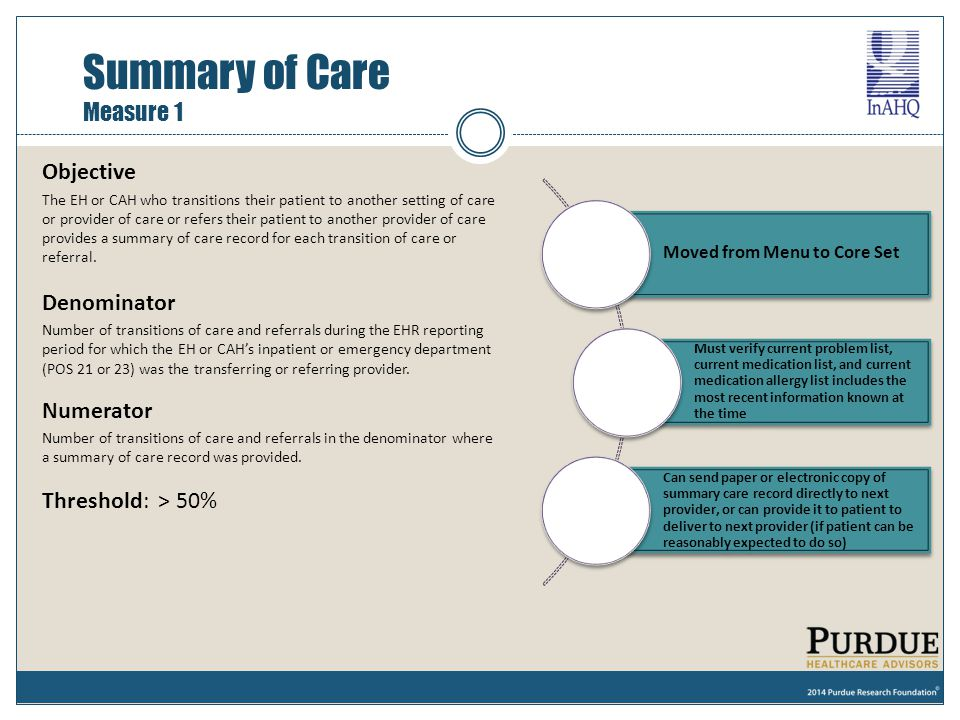 Summary of Care Measure 1